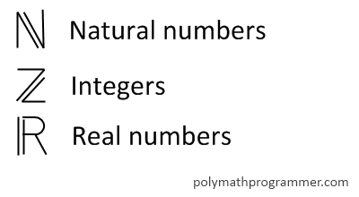 Mathematical symbol for natural, integer and real numbers