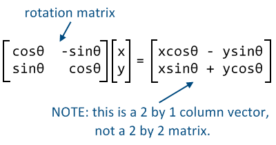 Rotation matrix 2D