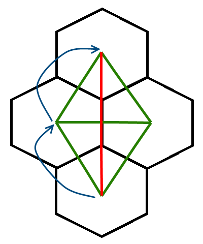 Hexagonal movement