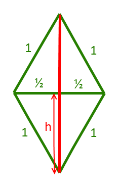 Hexagonal movement calculation