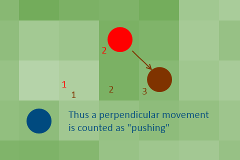 Perpendicular push movement
