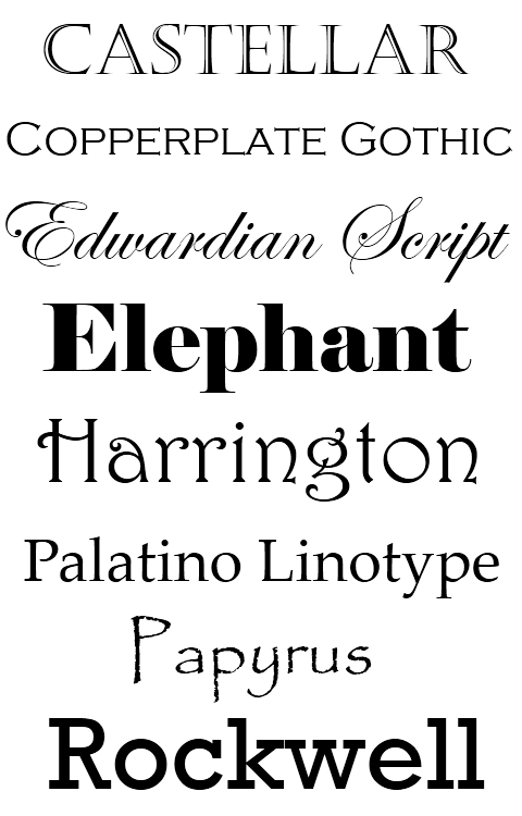The Fonts I Currently Use