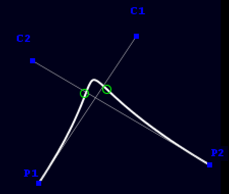 Bezier curve with two inflection points