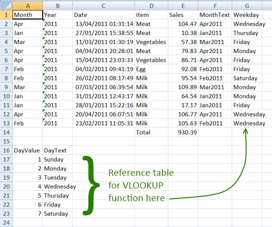 how to learn excel spreadsheets