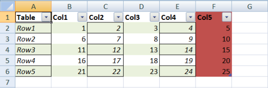 Excel Open XML Table With Custom Styles