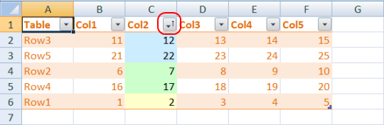 Excel Open XML Table Sorted By Colour