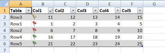Excel Open XML Table Sorted By Cell Icon